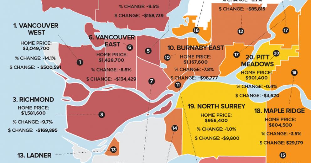 温哥华独立屋房价 - 哪个区域跌得厉害Housing Deprecation